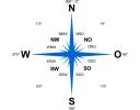 Kompass / Uhren / Windmesser